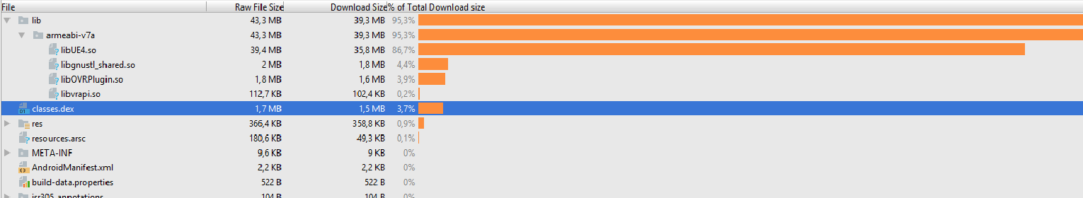 Unreal Engine 4 Download Size